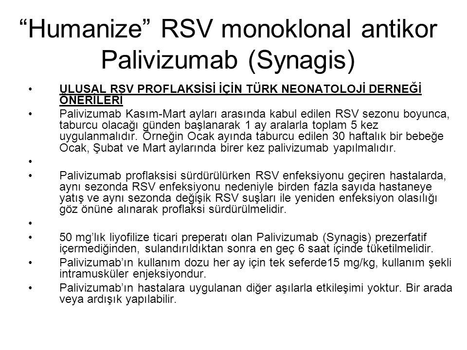 Humanize RSV monoklonal antikor Palivizumab (Synagis)
