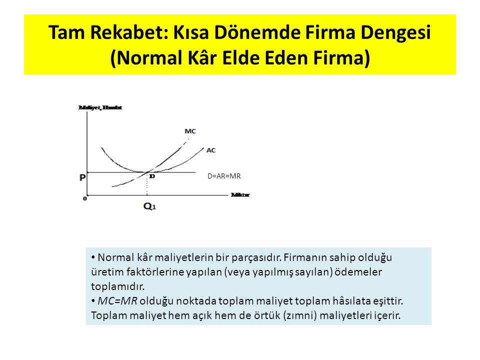 Tam Rekabet: Kısa Dönemde Firma Dengesi (Normal Kâr Elde Eden Firma)
