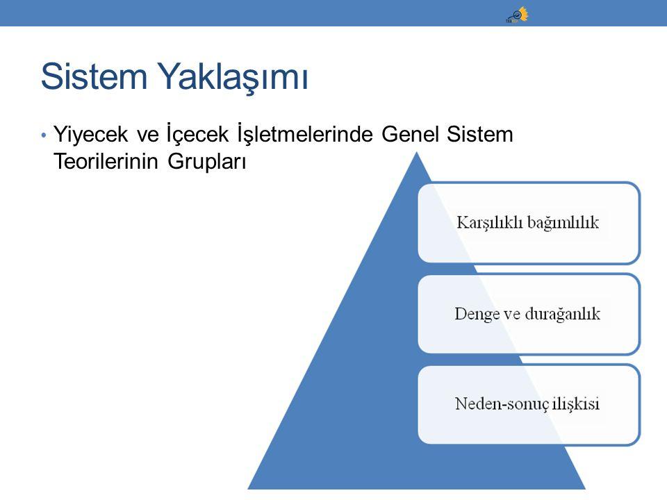 Sistem Yaklaşımı Yiyecek ve İçecek İşletmelerinde Genel Sistem Teorilerinin Grupları