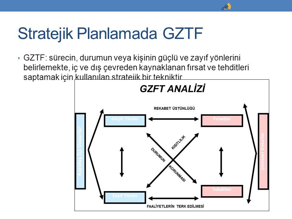 Stratejik Planlamada GZTF