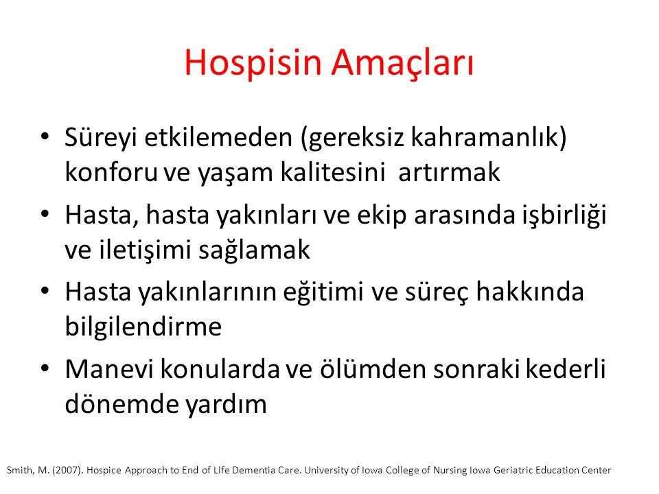 Hospisin Amaçları Süreyi etkilemeden (gereksiz kahramanlık) konforu ve yaşam kalitesini artırmak.