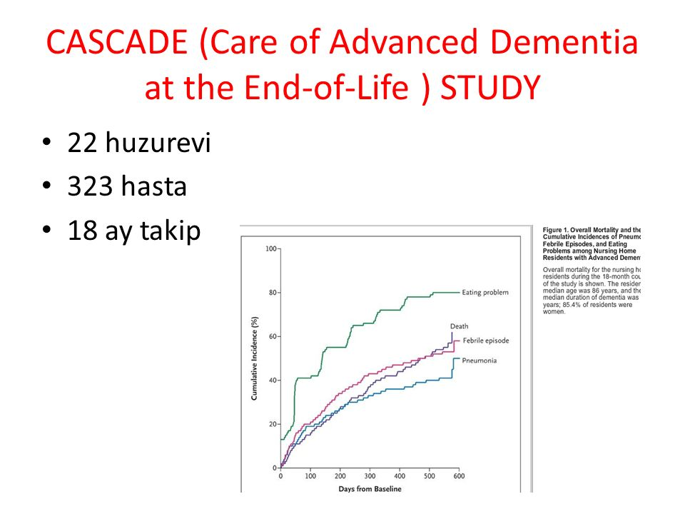 CASCADE (Care of Advanced Dementia at the End-of-Life ) STUDY