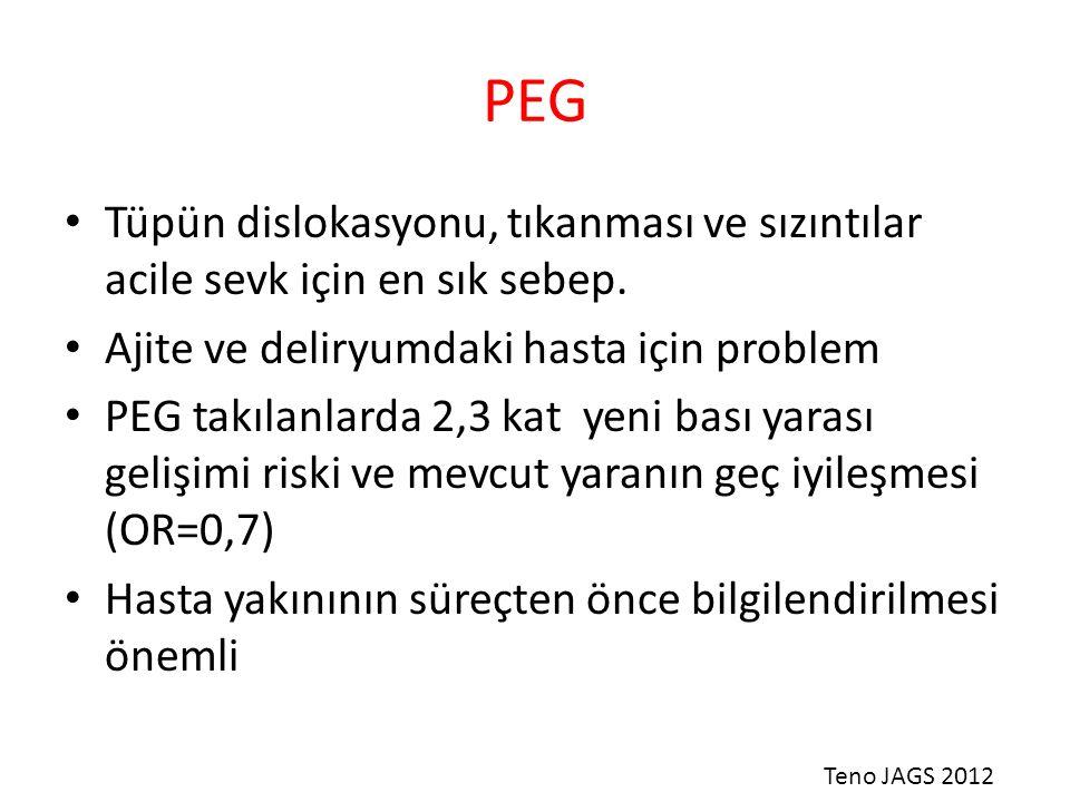 PEG Tüpün dislokasyonu, tıkanması ve sızıntılar acile sevk için en sık sebep. Ajite ve deliryumdaki hasta için problem.