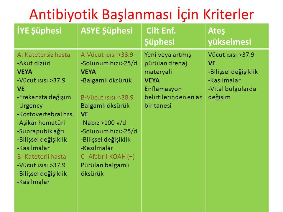 Antibiyotik Başlanması İçin Kriterler