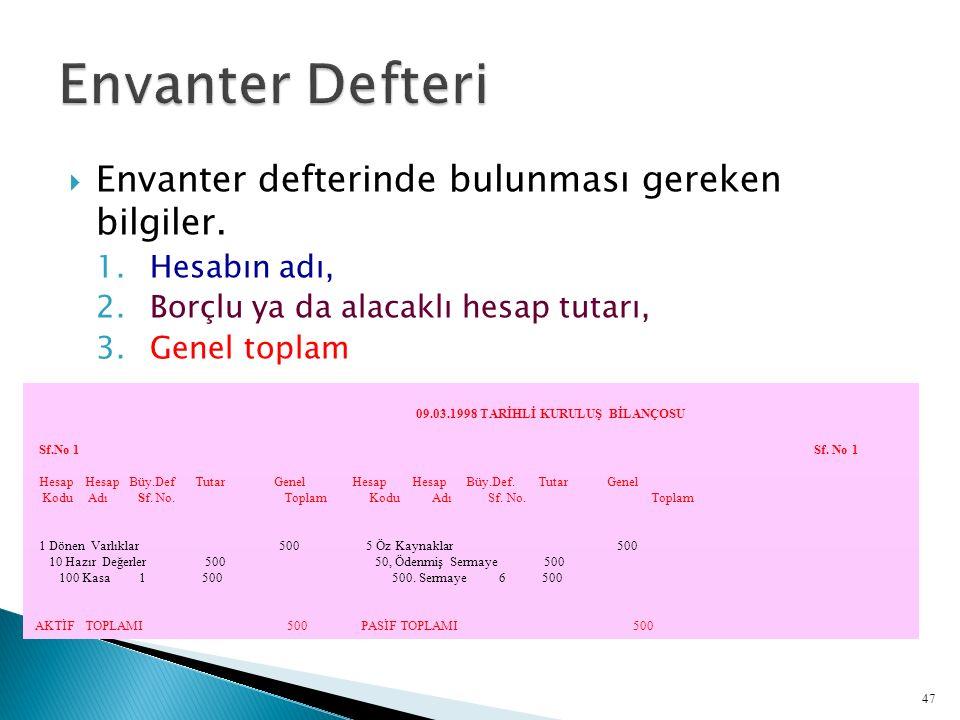 Envanter Defteri Envanter defterinde bulunması gereken bilgiler.