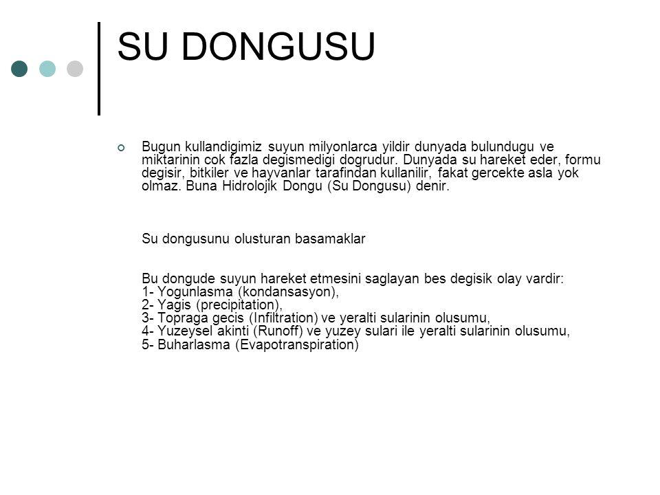 SU DONGUSU