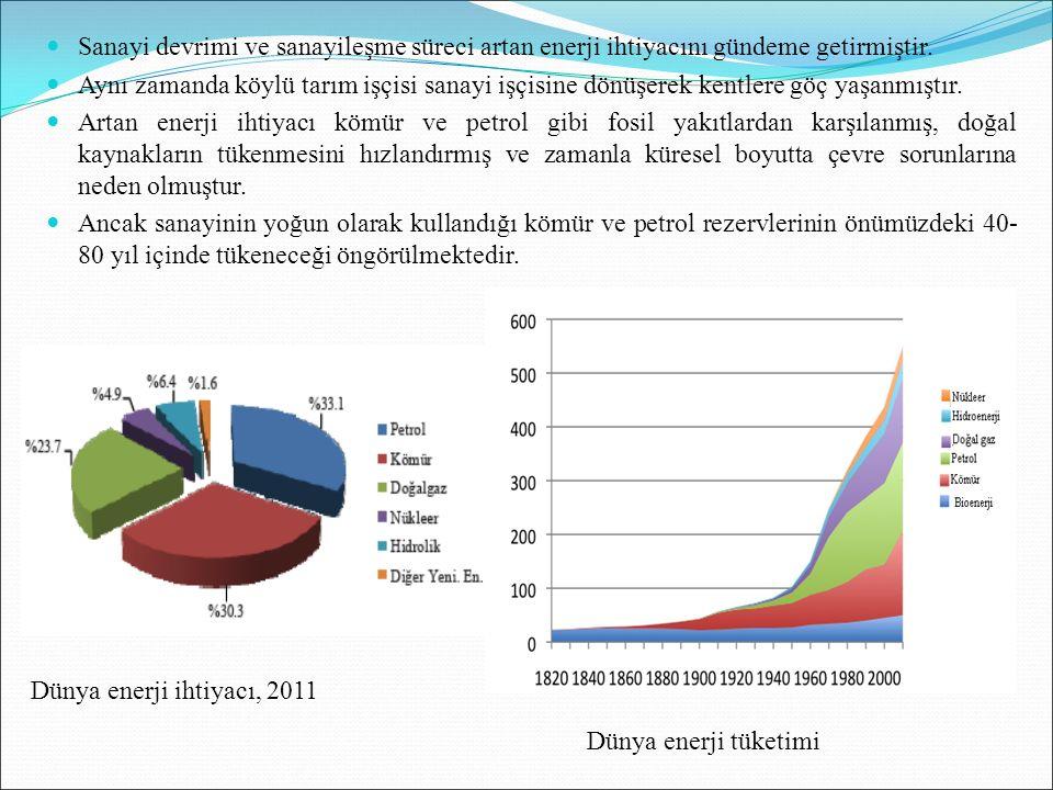 Sanayi devrimi ve sanayileşme süreci artan enerji ihtiyacını gündeme getirmiştir.