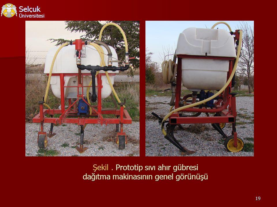 Şekil . Prototip sıvı ahır gübresi dağıtma makinasının genel görünüşü
