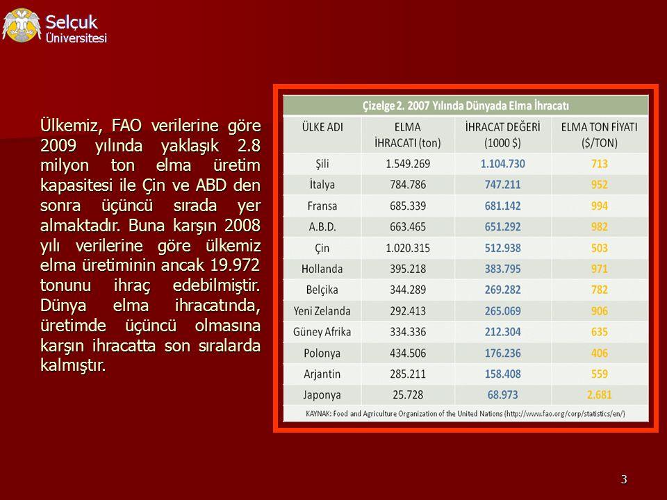 Ülkemiz, FAO verilerine göre 2009 yılında yaklaşık 2