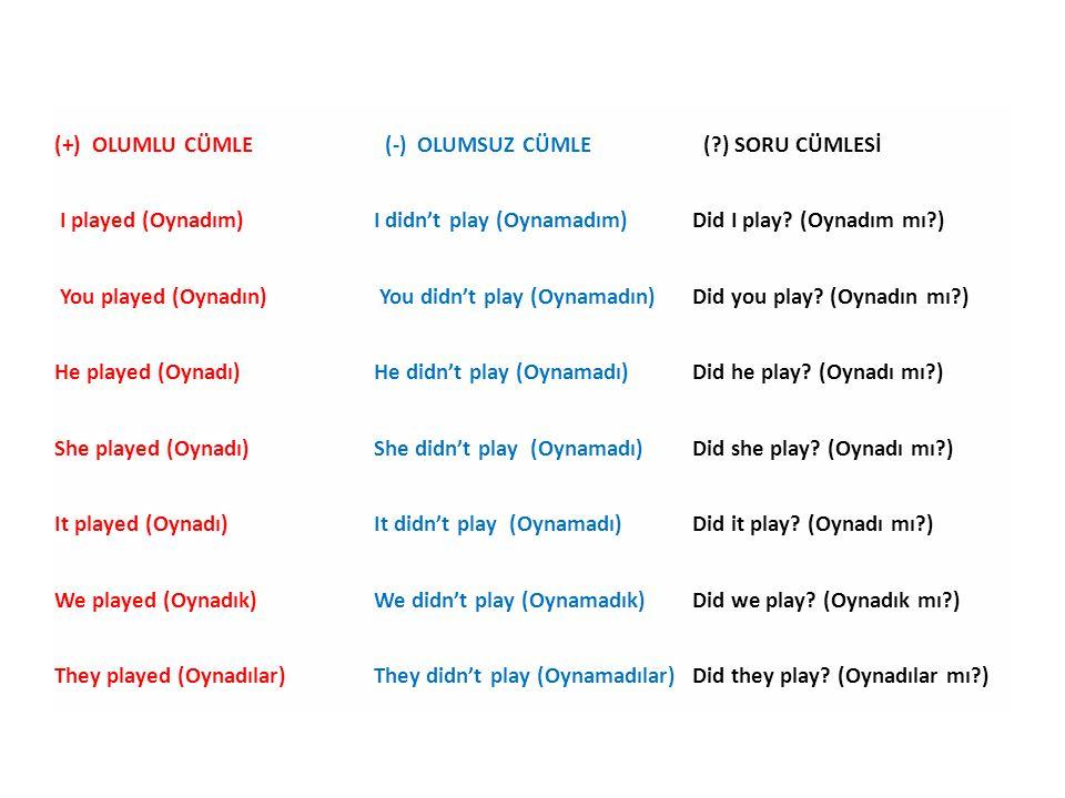 (+) OLUMLU CÜMLE (-) OLUMSUZ CÜMLE. ( ) SORU CÜMLESİ. I played (Oynadım) I didn't play (Oynamadım)