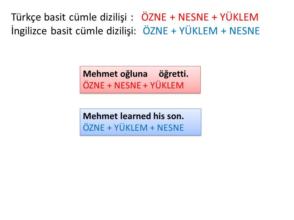 Türkçe basit cümle dizilişi : ÖZNE + NESNE + YÜKLEM