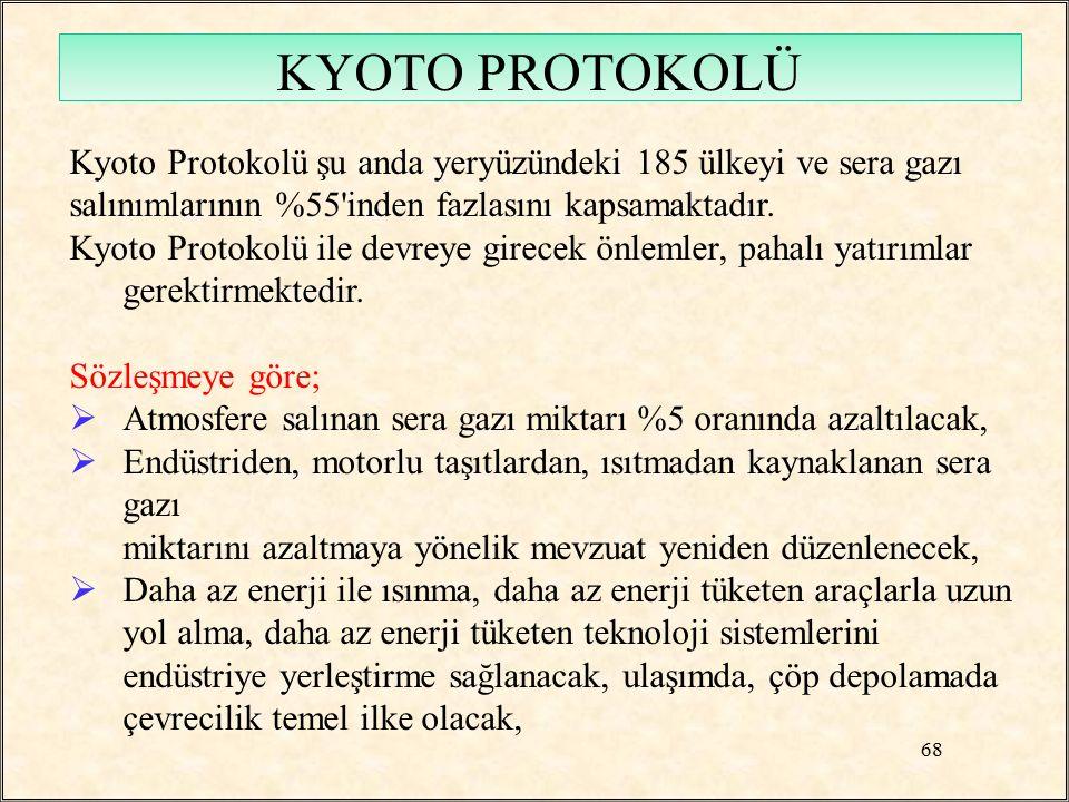 KYOTO PROTOKOLÜ Kyoto Protokolü şu anda yeryüzündeki 185 ülkeyi ve sera gazı. salınımlarının %55 inden fazlasını kapsamaktadır.