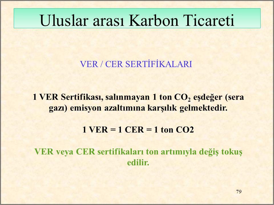 VER / CER SERTİFİKALARI