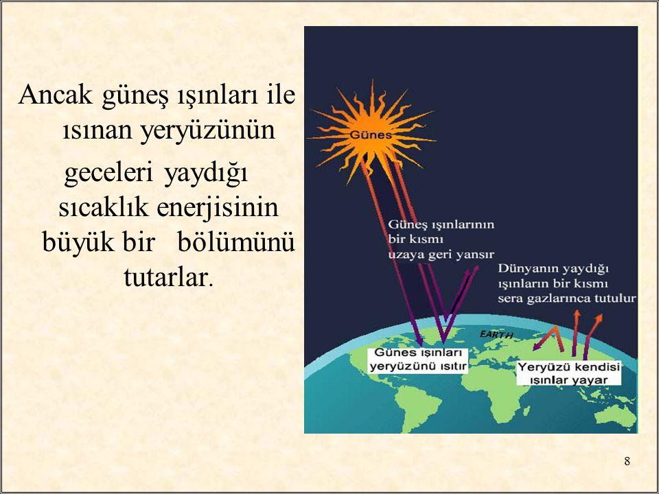 Ancak güneş ışınları ile ısınan yeryüzünün