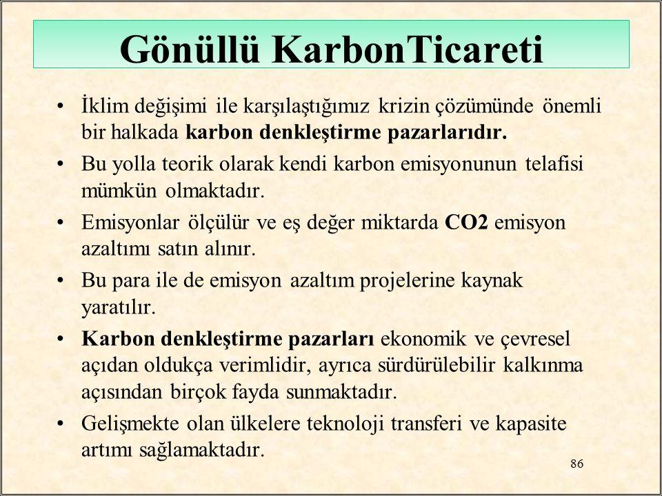 Gönüllü KarbonTicareti