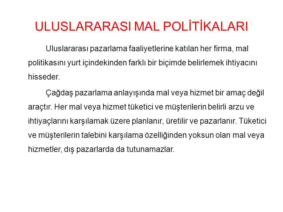 ULUSLARARASI MAL POLİTİKALARI