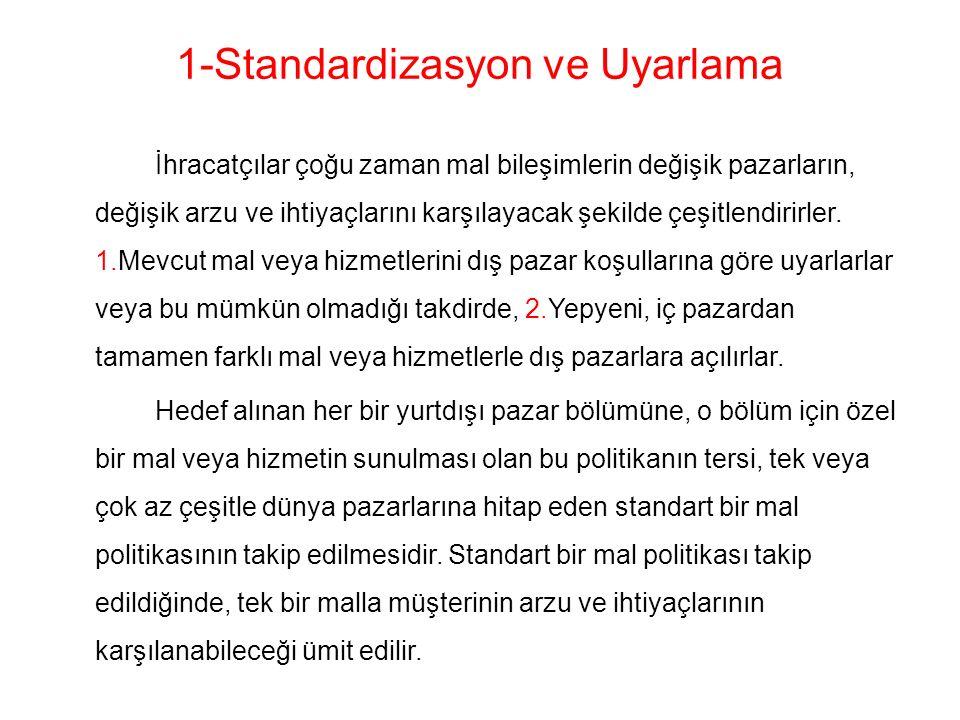 1-Standardizasyon ve Uyarlama