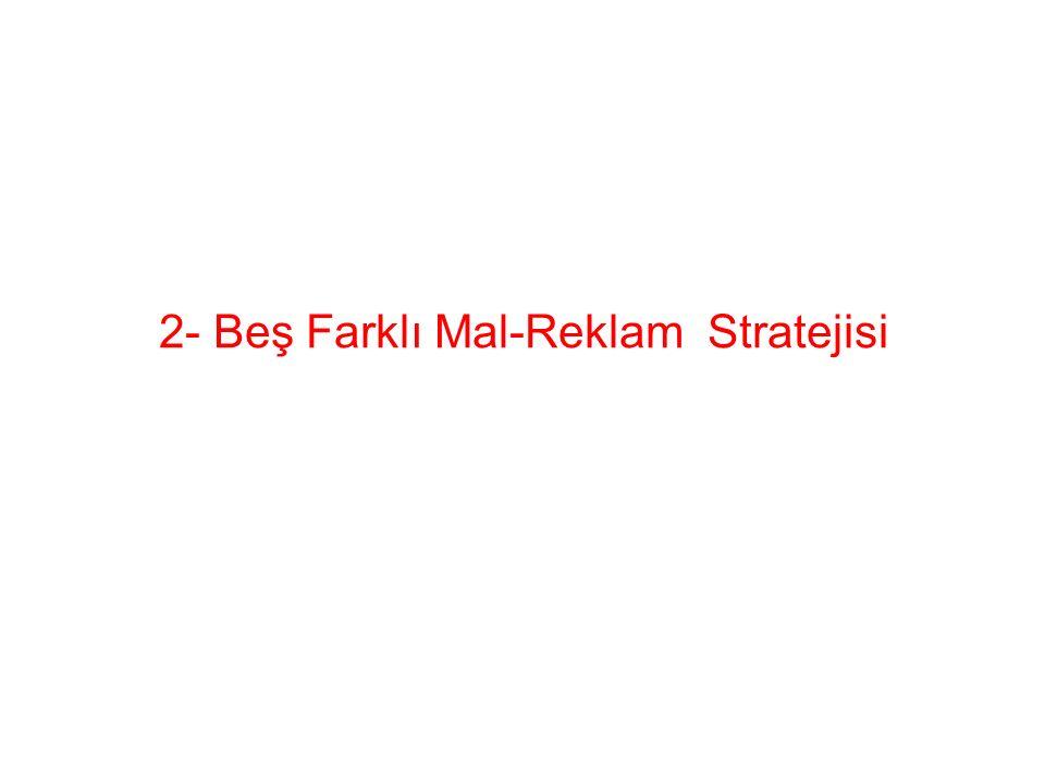 2- Beş Farklı Mal-Reklam Stratejisi