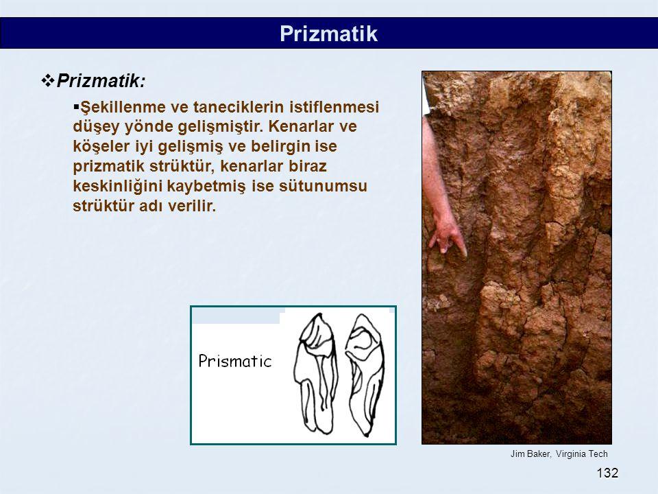 Prizmatik Prizmatik: