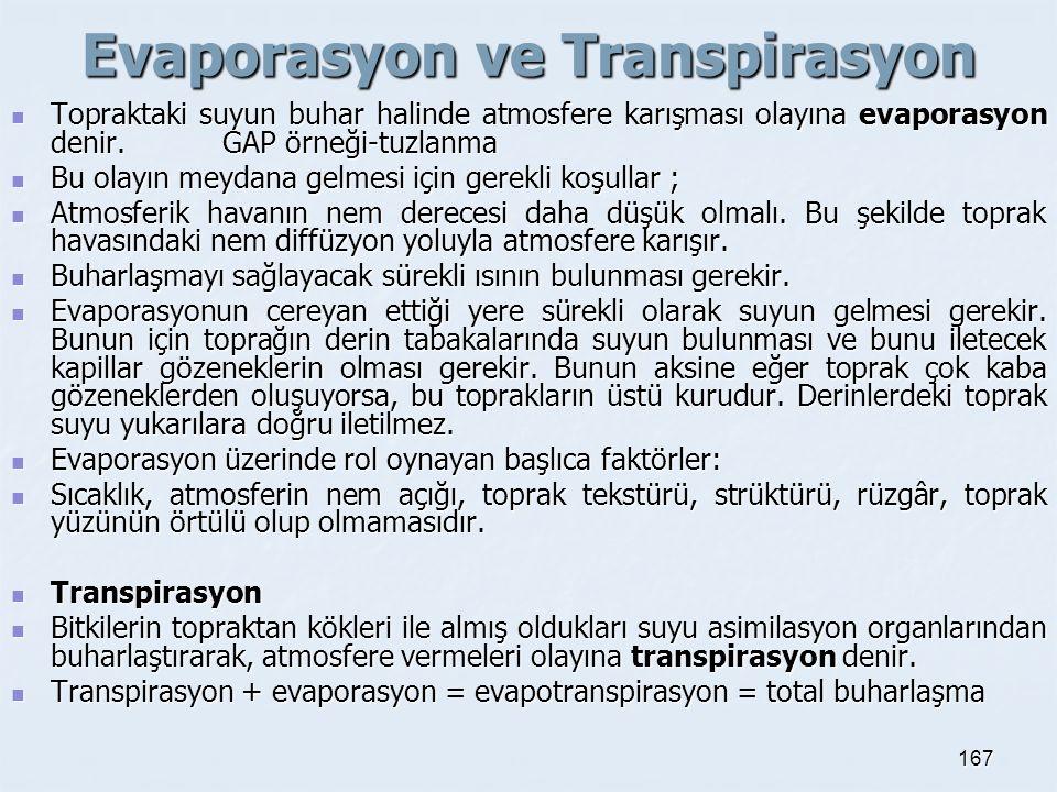 Evaporasyon ve Transpirasyon