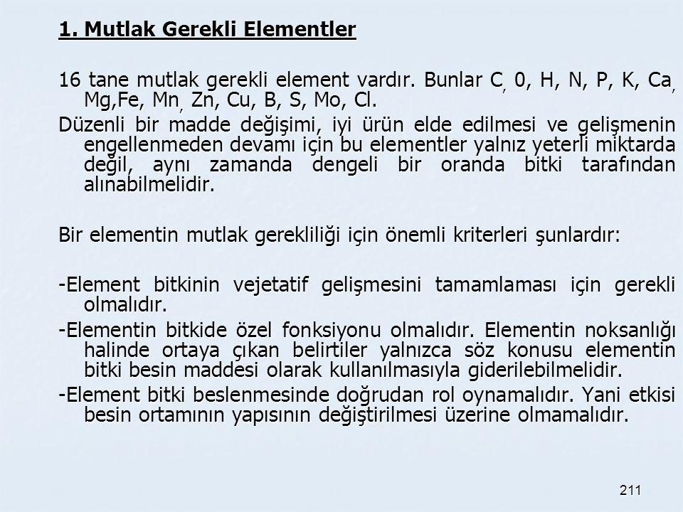 1. Mutlak Gerekli Elementler 16 tane mutlak gerekli element vardır