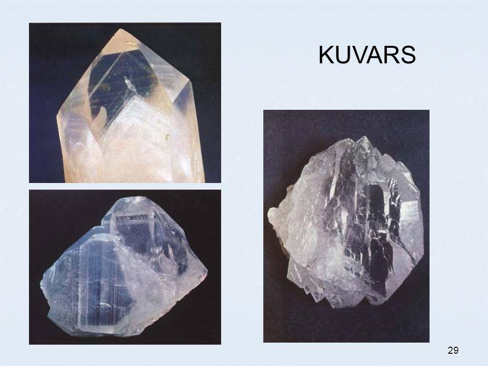 KUVARS