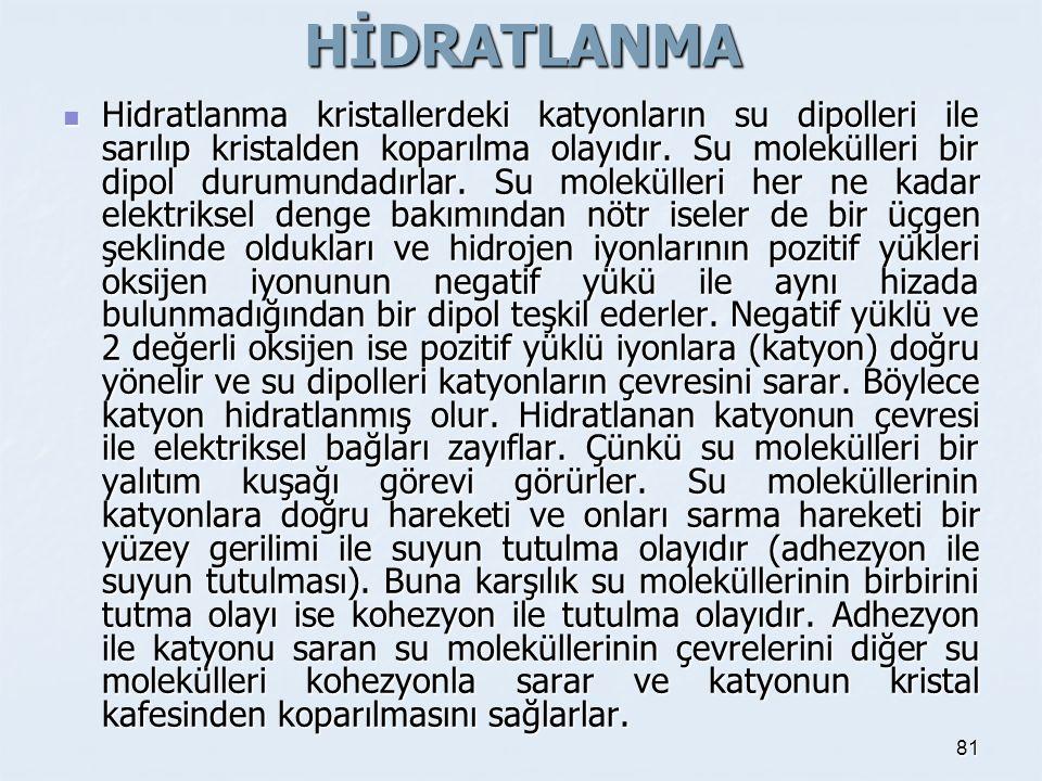 HİDRATLANMA