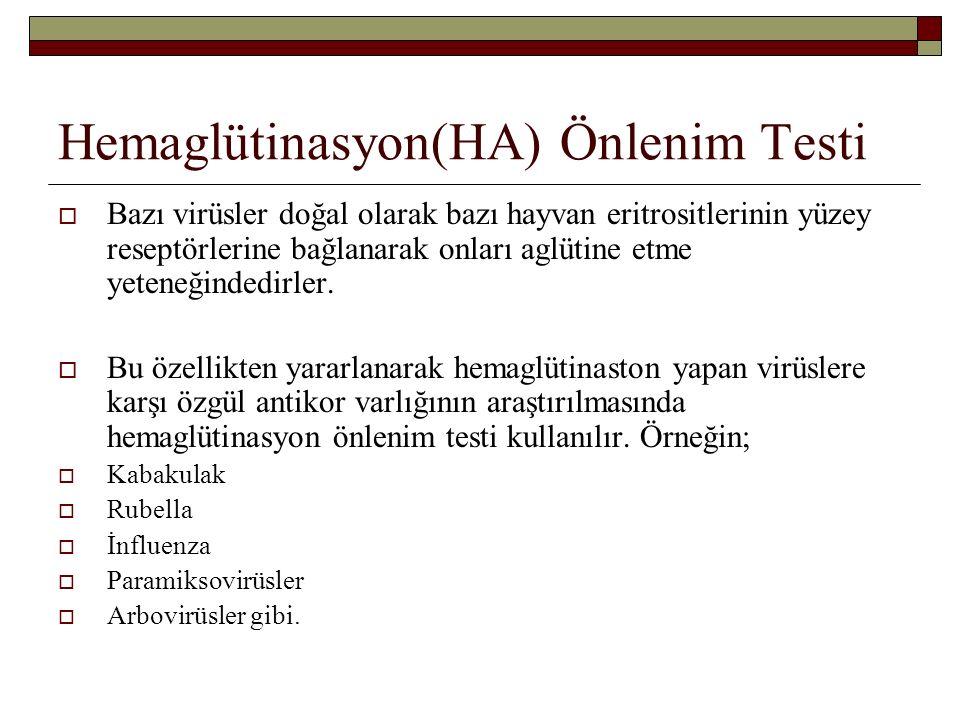 Hemaglütinasyon(HA) Önlenim Testi