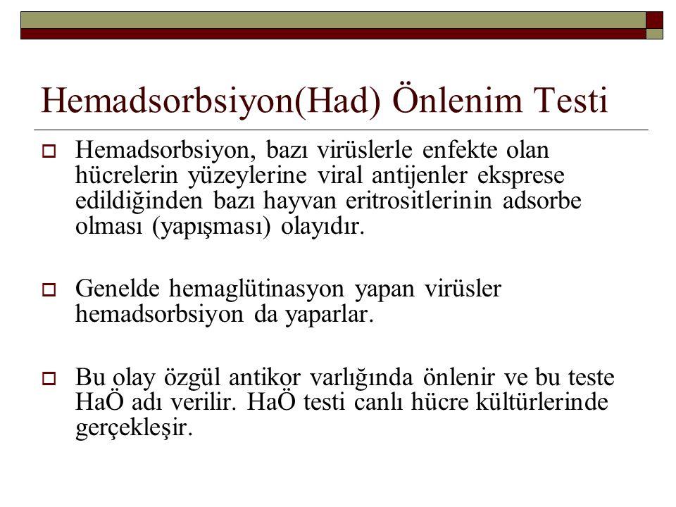 Hemadsorbsiyon(Had) Önlenim Testi