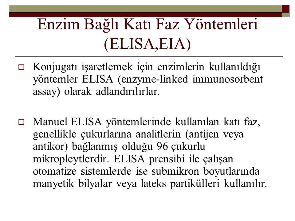 Enzim Bağlı Katı Faz Yöntemleri (ELISA,EIA)