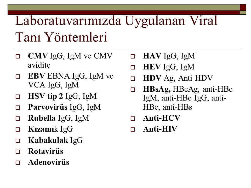 Laboratuvarımızda Uygulanan Viral Tanı Yöntemleri