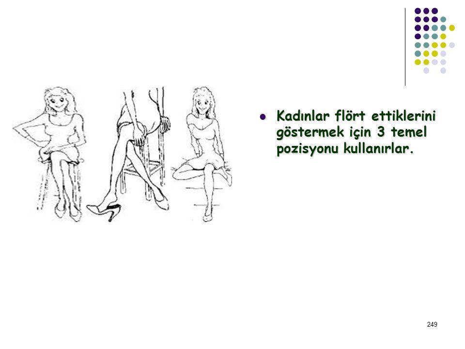 Kadınlar flört ettiklerini göstermek için 3 temel pozisyonu kullanırlar.