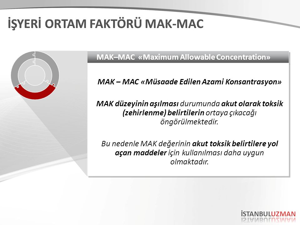 MAK – MAC «Müsaade Edilen Azami Konsantrasyon»