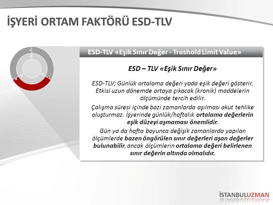 ESD – TLV «Eşik Sınır Değer»