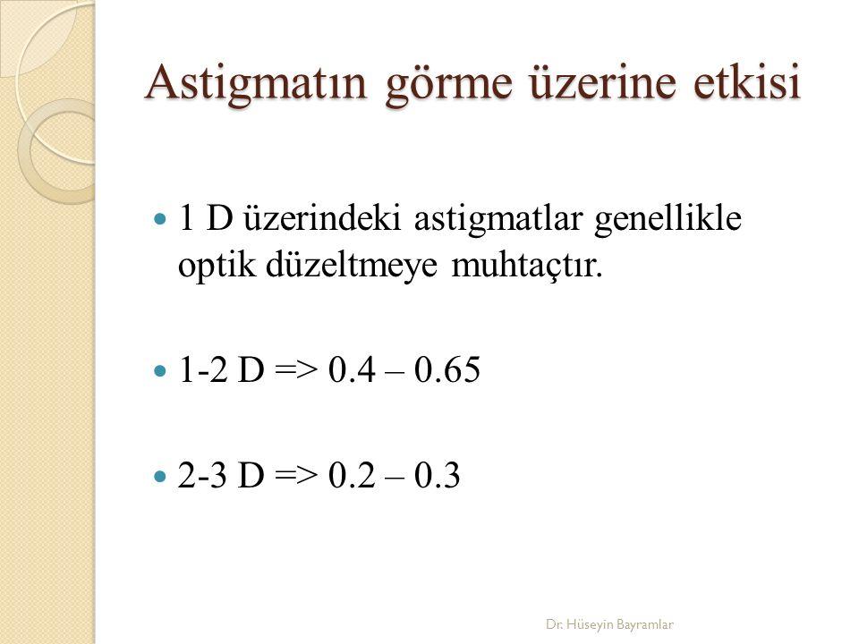 Astigmatın görme üzerine etkisi