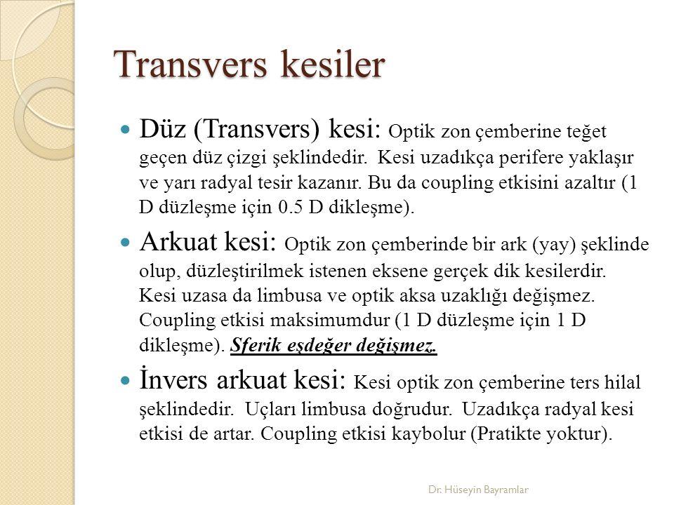 Transvers kesiler