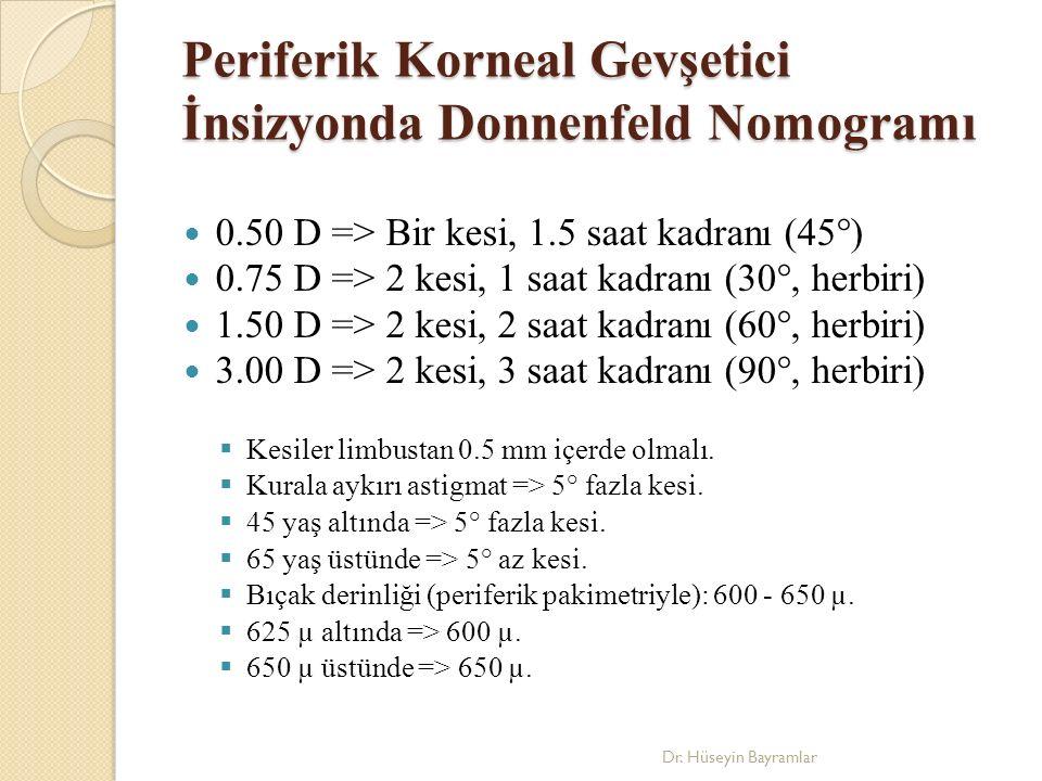 Periferik Korneal Gevşetici İnsizyonda Donnenfeld Nomogramı