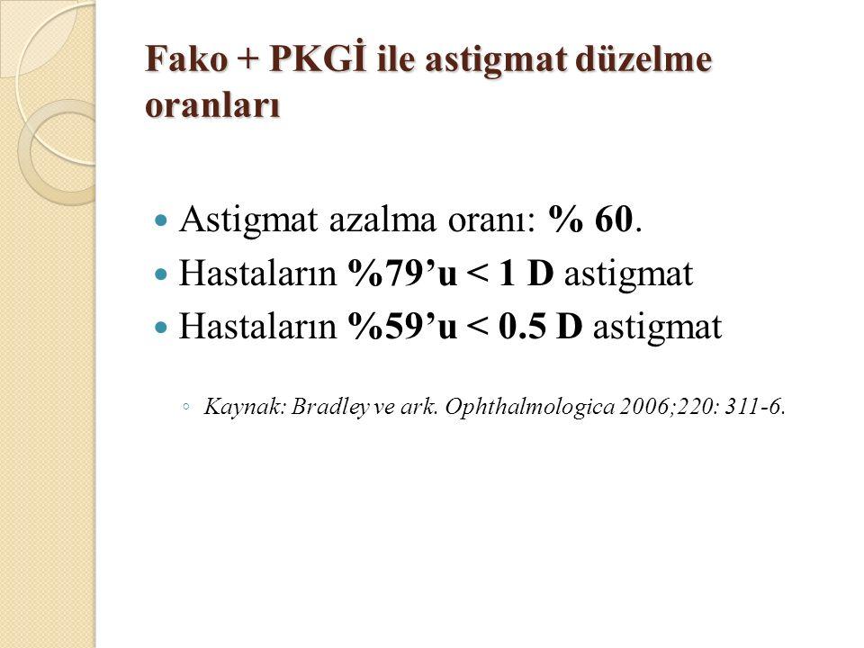 Fako + PKGİ ile astigmat düzelme oranları