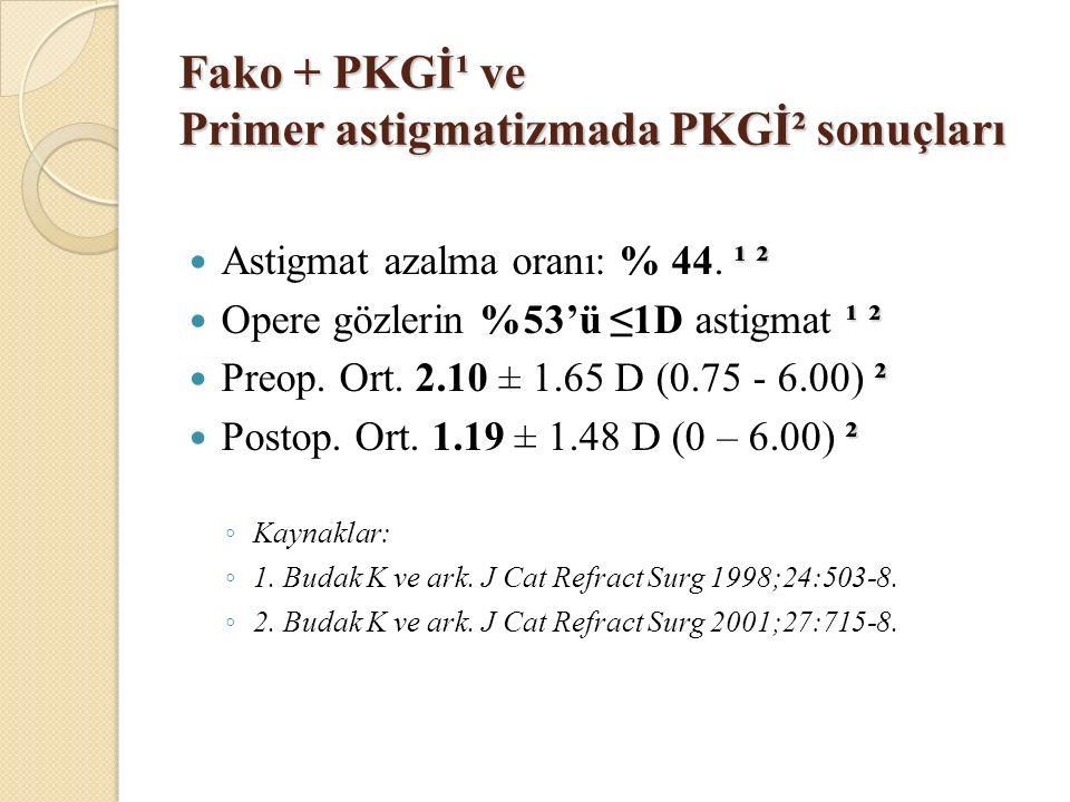 Fako + PKGݹ ve Primer astigmatizmada PKGݲ sonuçları