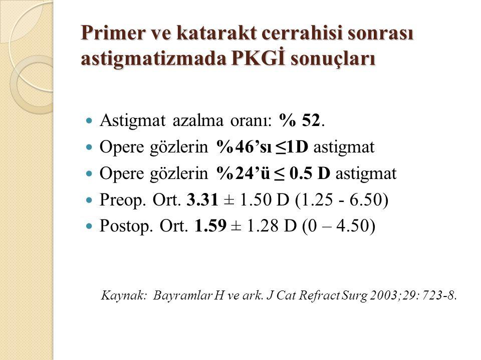 Primer ve katarakt cerrahisi sonrası astigmatizmada PKGİ sonuçları