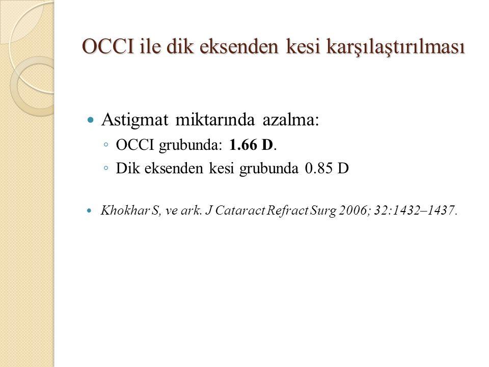 OCCI ile dik eksenden kesi karşılaştırılması