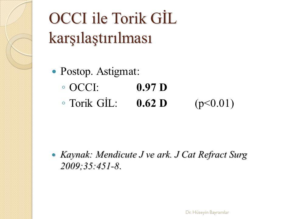OCCI ile Torik GİL karşılaştırılması