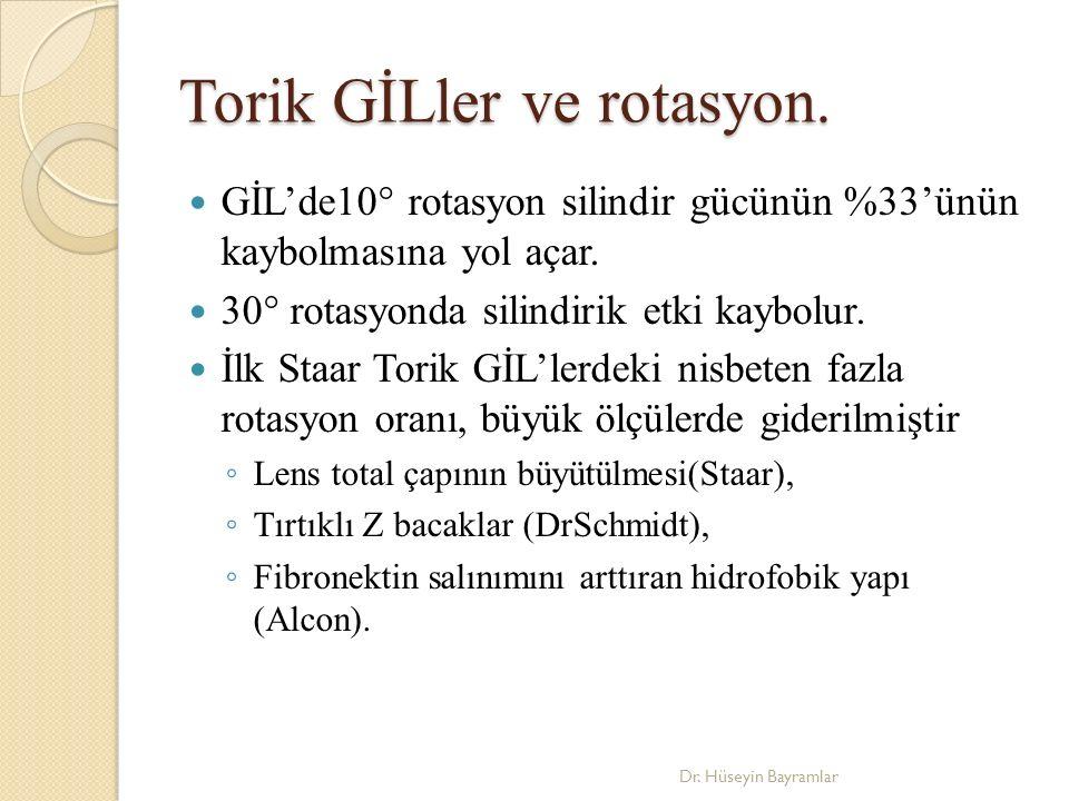 Torik GİLler ve rotasyon.