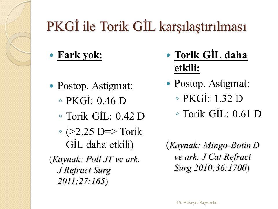 PKGİ ile Torik GİL karşılaştırılması