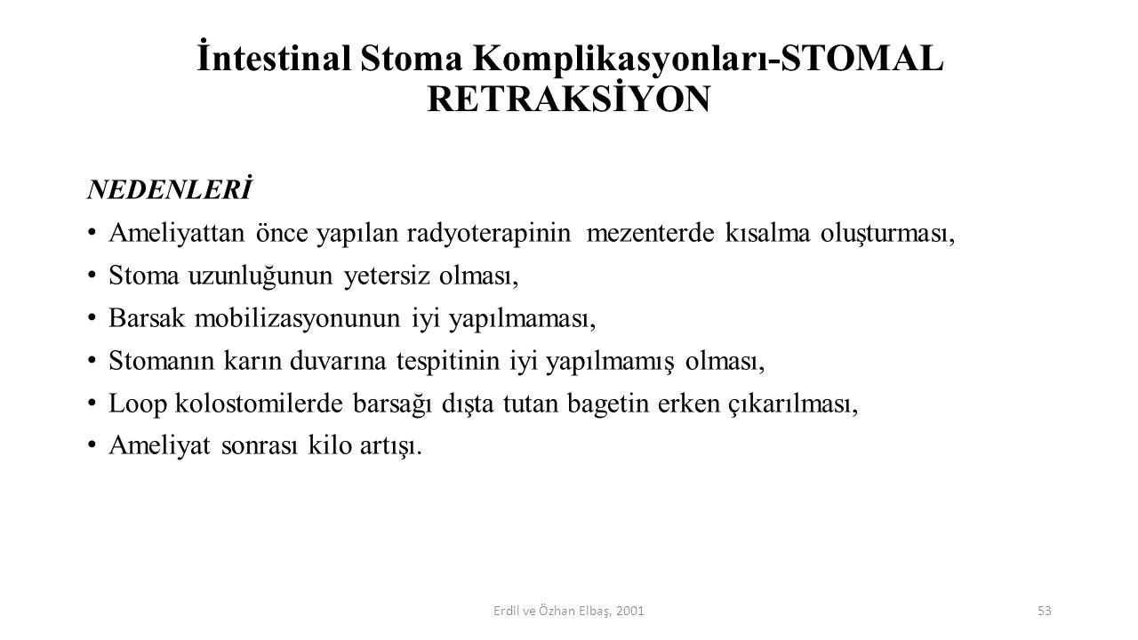 İntestinal Stoma Komplikasyonları-STOMAL RETRAKSİYON