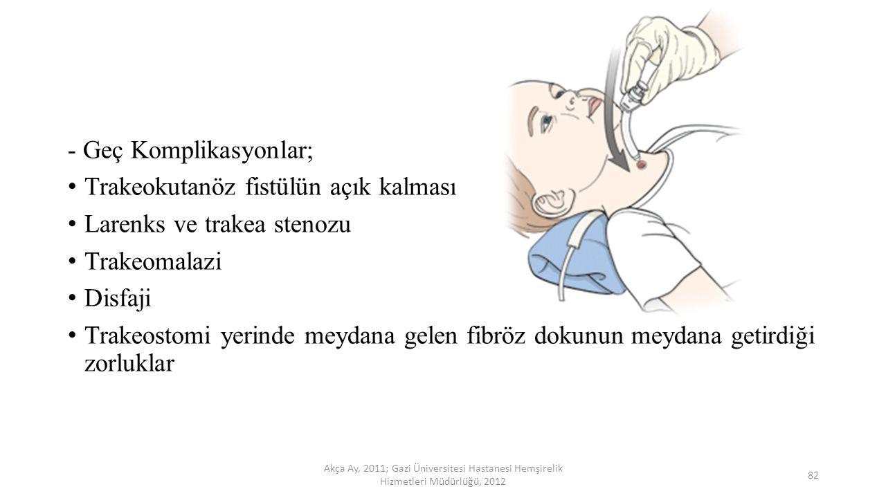 - Geç Komplikasyonlar; Trakeokutanöz fistülün açık kalması