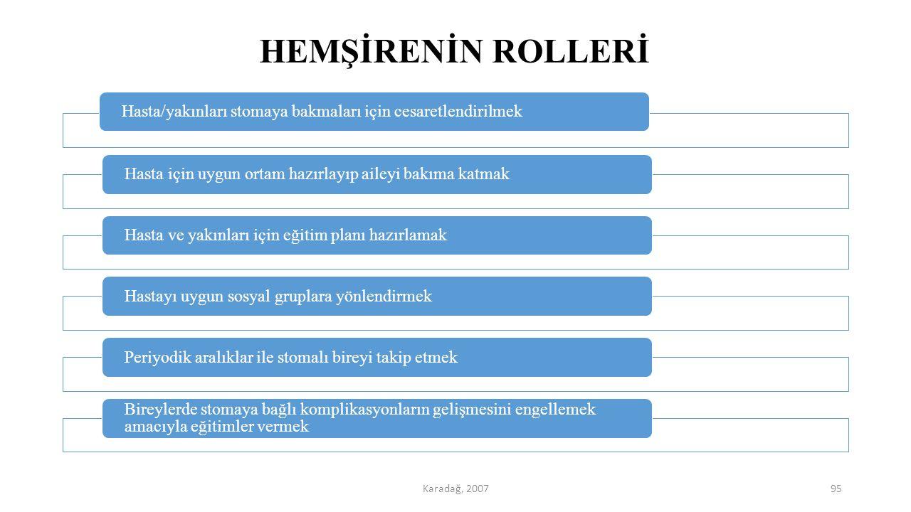 HEMŞİRENİN ROLLERİ Karadağ, 2007