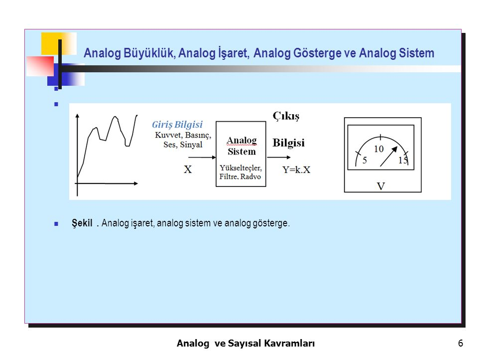 Analog Büyüklük, Analog İşaret, Analog Gösterge ve Analog Sistem