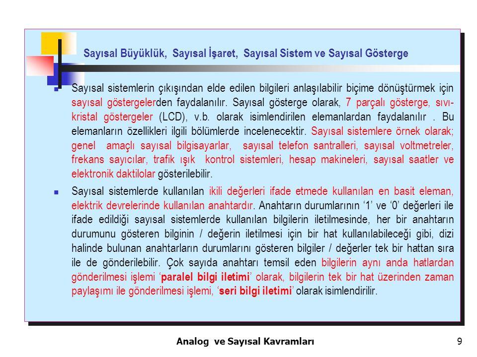 Sayısal Büyüklük, Sayısal İşaret, Sayısal Sistem ve Sayısal Gösterge