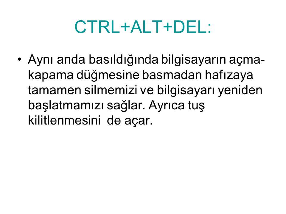 CTRL+ALT+DEL: